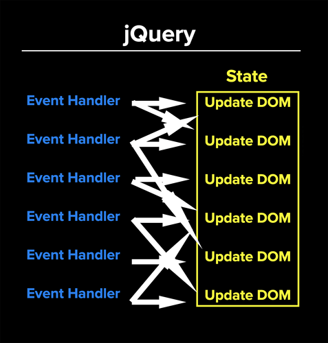 Real jQuery