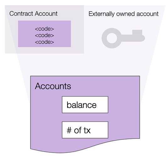 accounts-1