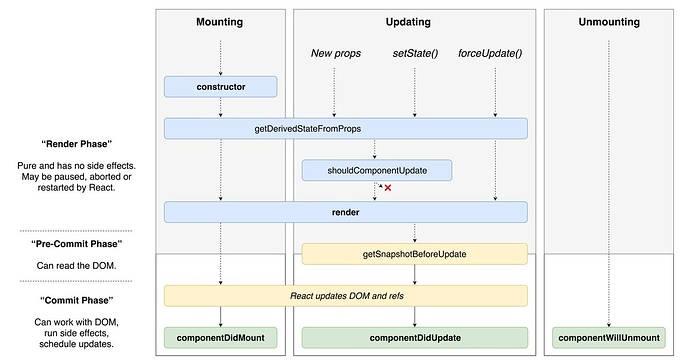 React (TM) pt-3 - React - Coursehunters community (Beta)