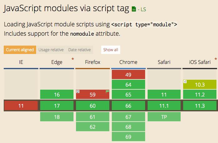ES Modules Support